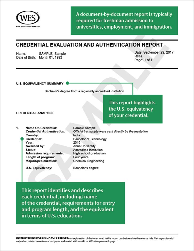 Exemplo de avaliação de credencial pelo WES